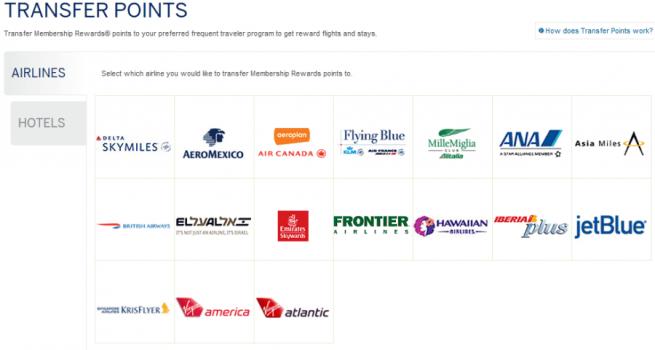 amex travel partners